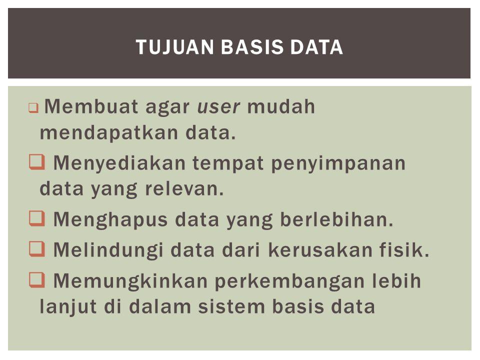  Membuat agar user mudah mendapatkan data.  Menyediakan tempat penyimpanan data yang relevan.  Menghapus data yang berlebihan.  Melindungi data da