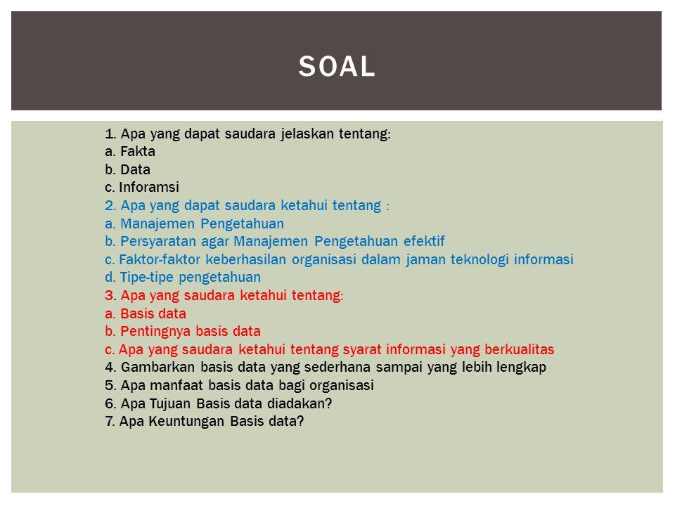SOAL 1. Apa yang dapat saudara jelaskan tentang: a. Fakta b. Data c. Inforamsi 2. Apa yang dapat saudara ketahui tentang : a. Manajemen Pengetahuan b.