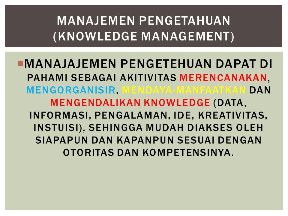  MANAJAJEMEN PENGETEHUAN DAPAT DI PAHAMI SEBAGAI AKITIVITAS MERENCANAKAN, MENGORGANISIR, MENDAYA-MANFAATKAN DAN MENGENDALIKAN KNOWLEDGE (DATA, INFORM