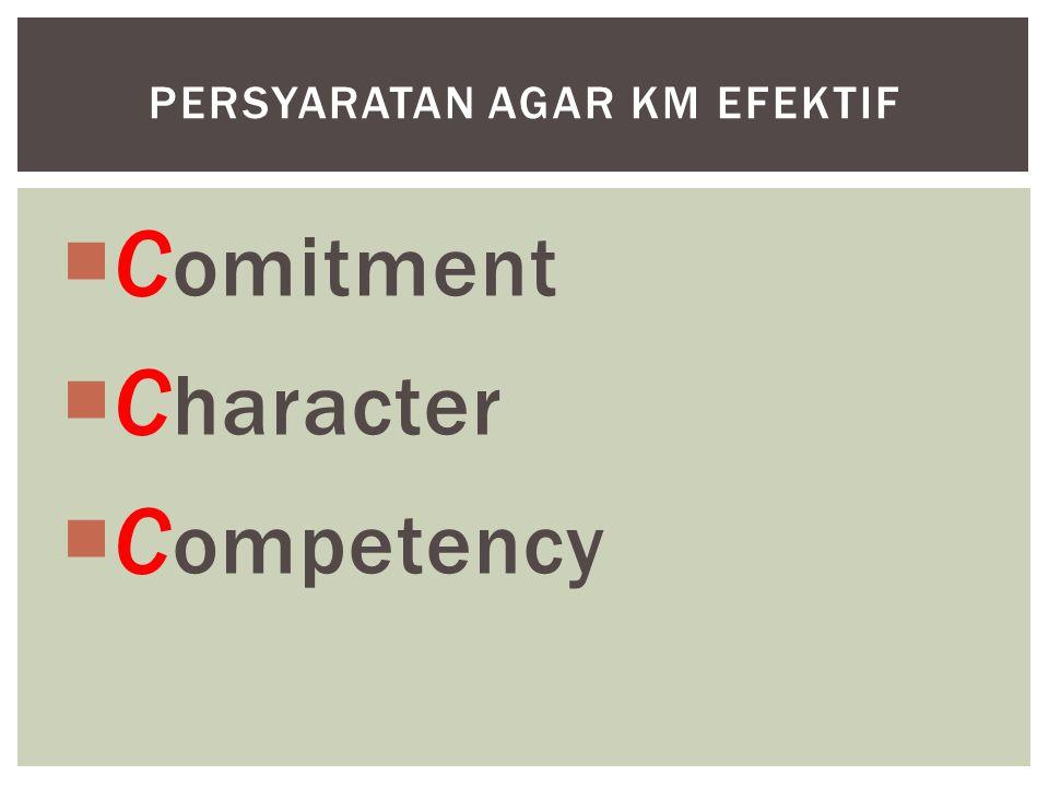  C omitment  C haracter  C ompetency PERSYARATAN AGAR KM EFEKTIF