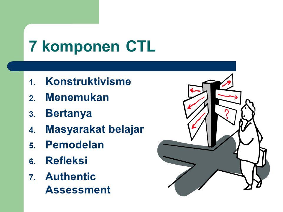 7 komponen CTL 1.Konstruktivisme 2. Menemukan 3. Bertanya 4.