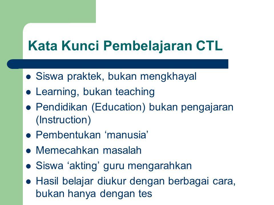 Kata Kunci Pembelajaran CTL Siswa praktek, bukan mengkhayal Learning, bukan teaching Pendidikan (Education) bukan pengajaran (Instruction) Pembentukan 'manusia' Memecahkan masalah Siswa 'akting' guru mengarahkan Hasil belajar diukur dengan berbagai cara, bukan hanya dengan tes