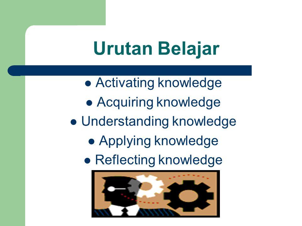 Urutan Belajar Activating knowledge Acquiring knowledge Understanding knowledge Applying knowledge Reflecting knowledge