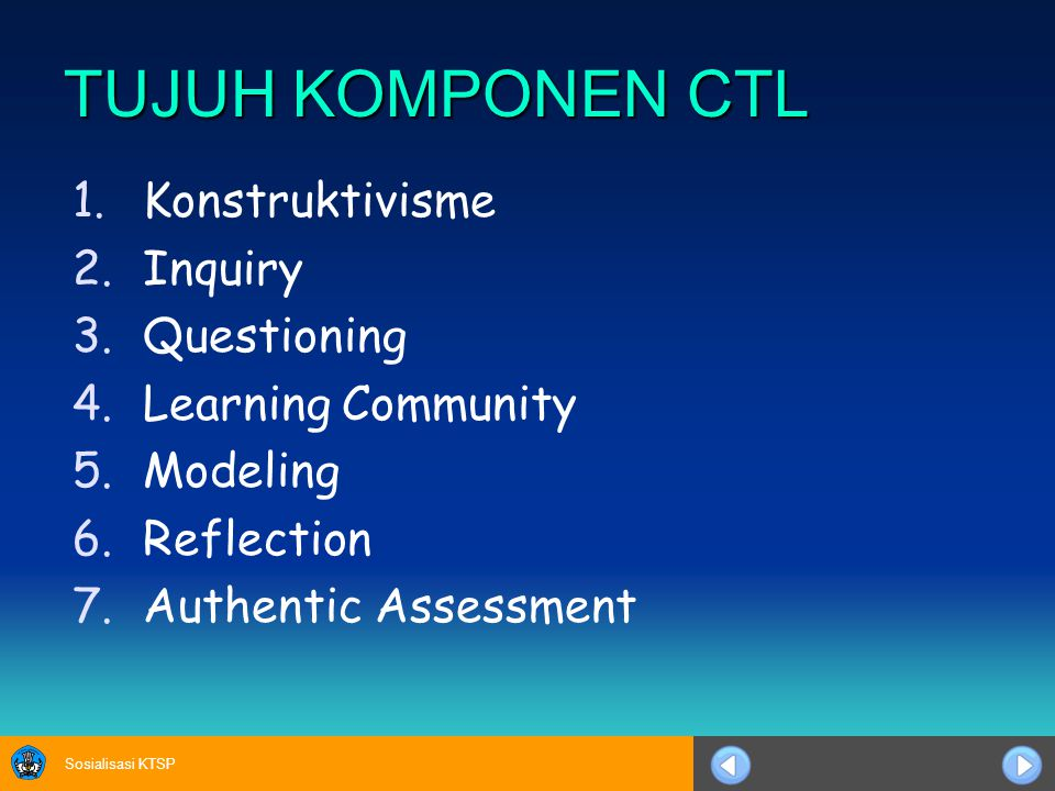Sosialisasi KTSP TUJUH KOMPONEN CTL 1.Konstruktivisme 2.Inquiry 3.Questioning 4.Learning Community 5.Modeling 6.Reflection 7.Authentic Assessment