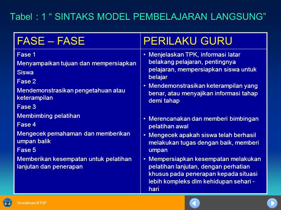"""Sosialisasi KTSP Tabel : 1 """" SINTAKS MODEL PEMBELAJARAN LANGSUNG"""" FASE – FASEPERILAKU GURU Fase 1 Menyampaikan tujuan dan mempersiapkan Siswa Fase 2 M"""