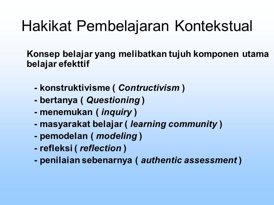 Hakikat Pembelajaran Kontekstual Konsep belajar yang melibatkan tujuh komponen utama belajar efekttif - konstruktivisme ( Contructivism ) - bertanya (