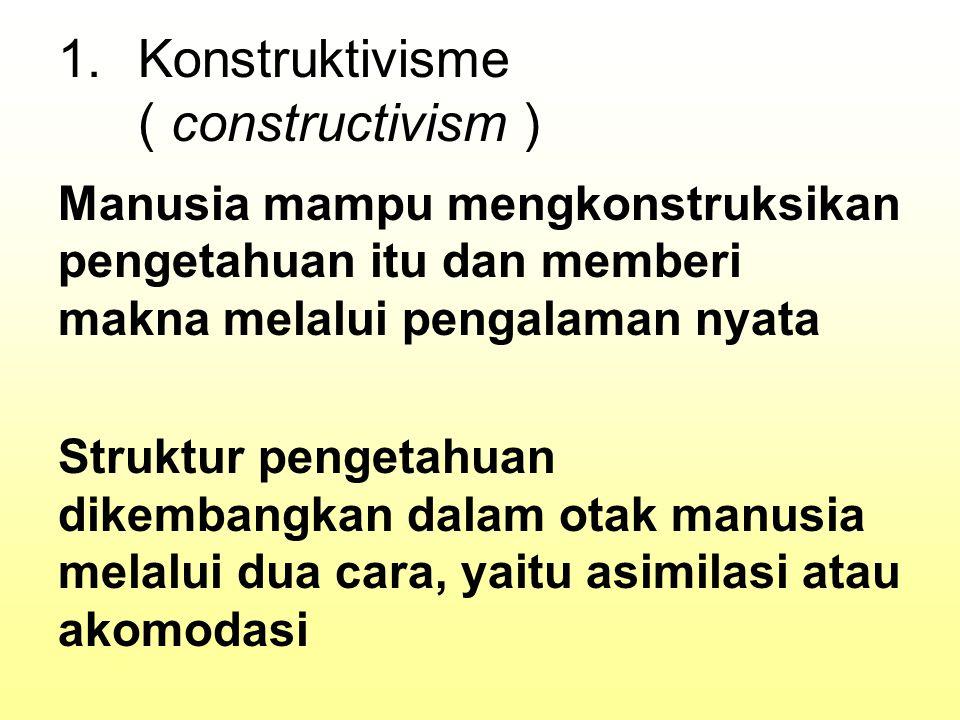 1.Konstruktivisme ( constructivism ) Manusia mampu mengkonstruksikan pengetahuan itu dan memberi makna melalui pengalaman nyata Struktur pengetahuan d