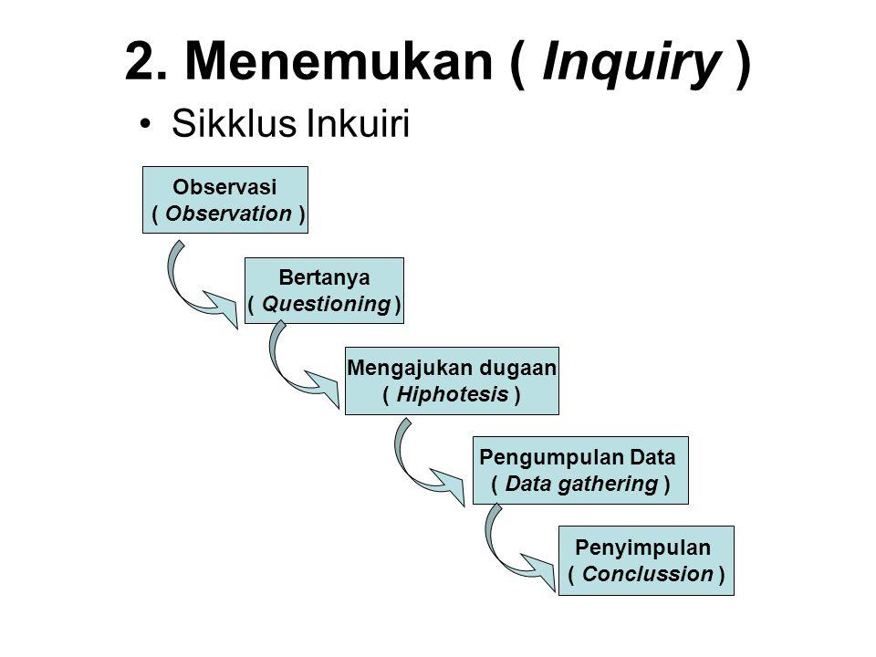 2. Menemukan ( Inquiry ) Sikklus Inkuiri Observasi ( Observation ) Bertanya ( Questioning ) Mengajukan dugaan ( Hiphotesis ) Pengumpulan Data ( Data g