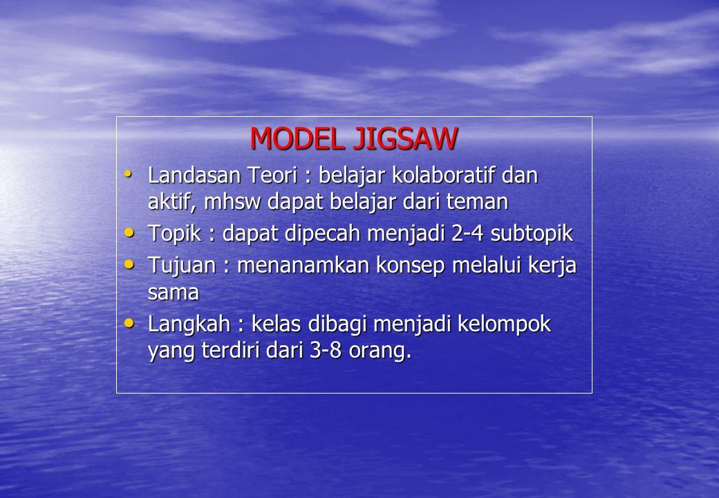 MODEL JIGSAW Landasan Teori : belajar kolaboratif dan aktif, mhsw dapat belajar dari teman Landasan Teori : belajar kolaboratif dan aktif, mhsw dapat