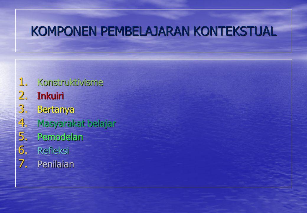 KOMPONEN PEMBELAJARAN KONTEKSTUAL 1. Konstruktivisme 2. Inkuiri 3. Bertanya 4. Masyarakat belajar 5. Pemodelan 6. Refleksi 7. Penilaian