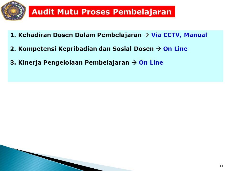 11 1.Kehadiran Dosen Dalam Pembelajaran  Via CCTV, Manual 2.