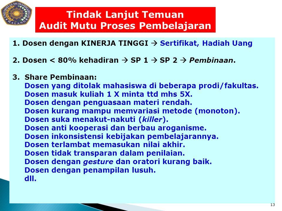 13 1.Dosen dengan KINERJA TINGGI  Sertifikat, Hadiah Uang 2.