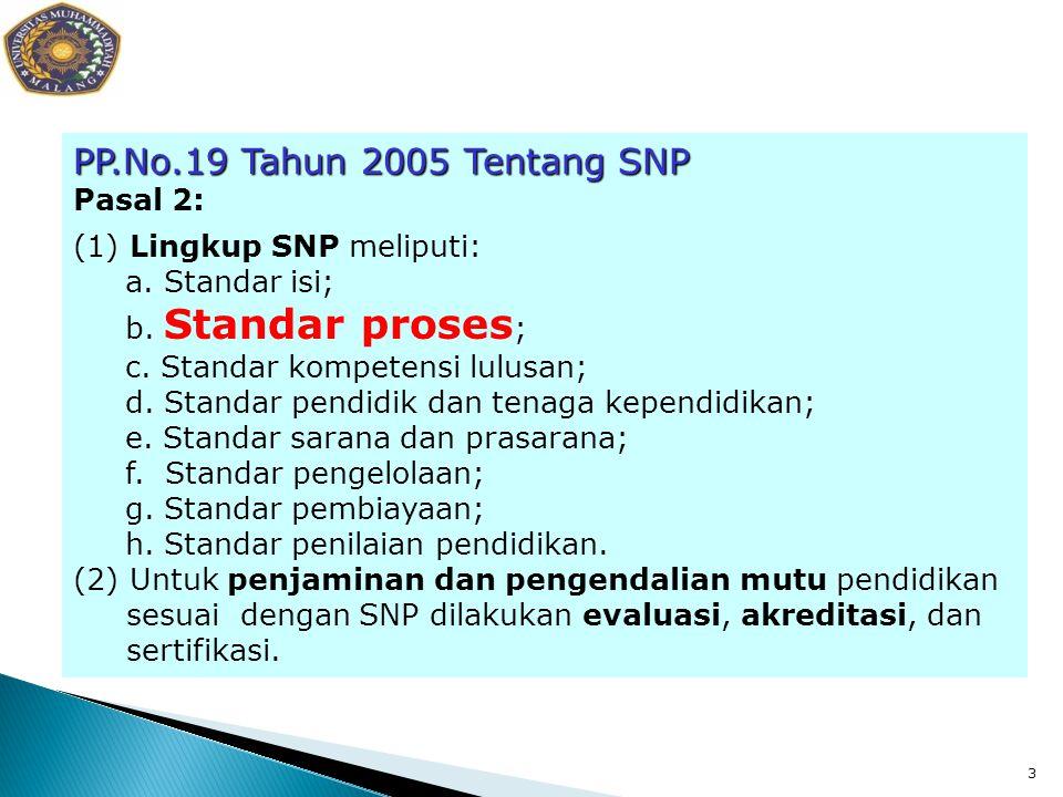 3 PP.No.19 Tahun 2005 Tentang SNP Pasal 2: (1) Lingkup SNP meliputi: a.