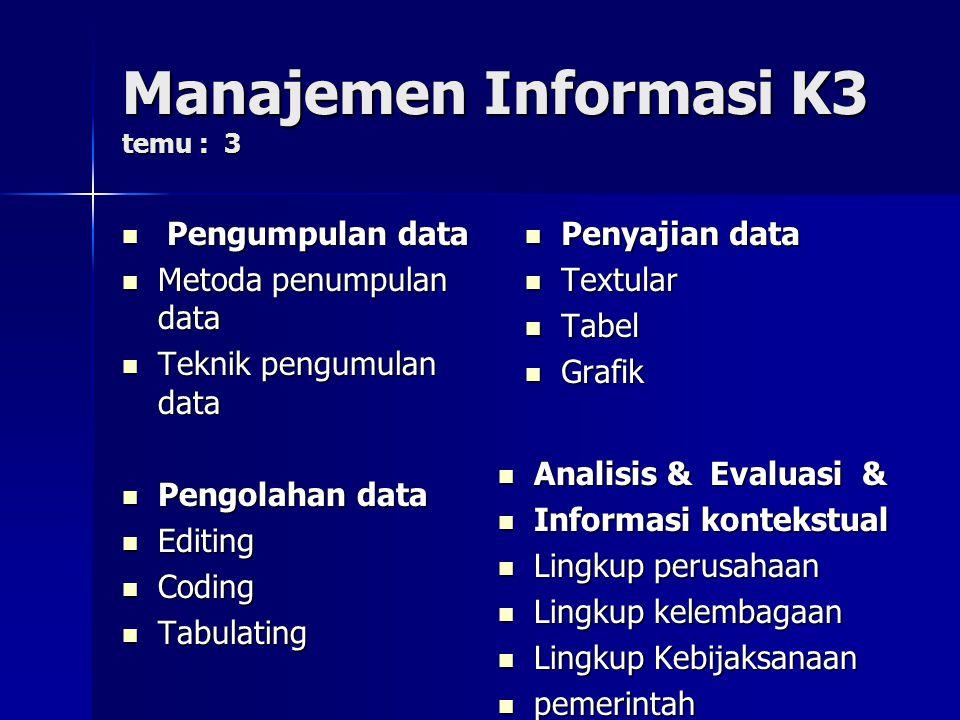 MANJEMEN INFORMASI K 3 temu : 3 Pengumpulan data Pengumpulan data Pengolahan Data Pengolahan Data Analisis Data Analisis Data Evaluasi Data Evaluasi Data Mengartikan data Mengartikan data Informasi kontekstual Informasi kontekstual Kompilasi Kompilasi