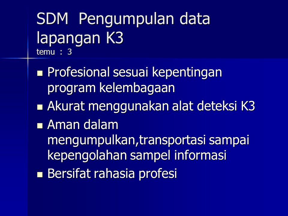 Manajemen SDM Informasi K3 temu : 3 Sdm Pengumpulan Data Lapangan Sdm Pengumpulan Data Lapangan Sdm pengolahan data kelembagaan Sdm pengolahan data kelembagaan Sdm analisis data laboratorium Sdm analisis data laboratorium Sdm analisis data informasi kontekstual Sdm analisis data informasi kontekstual
