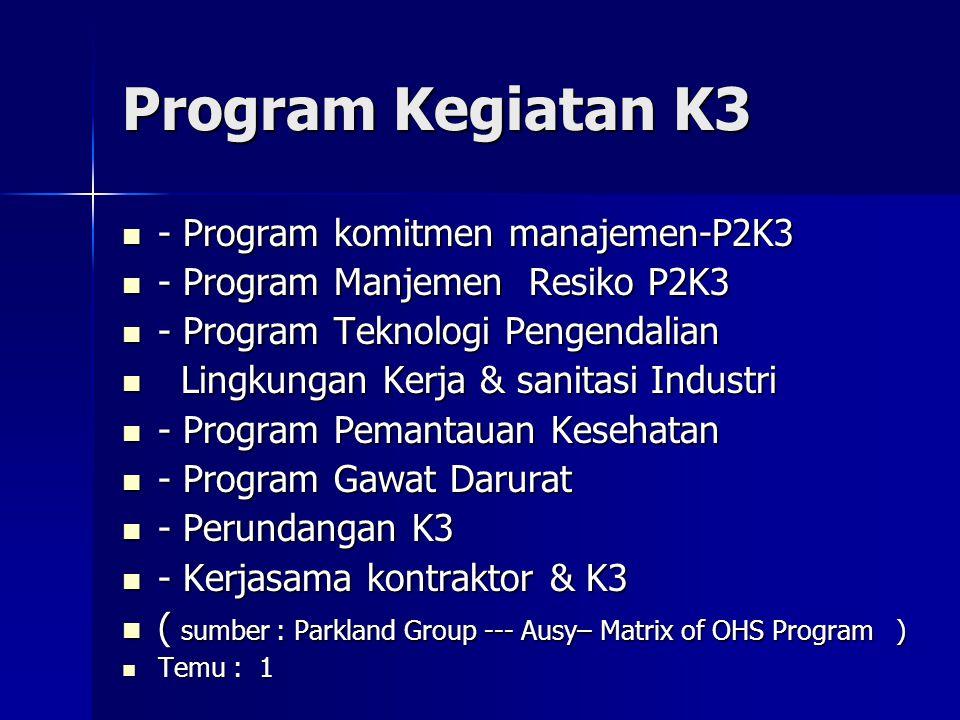 Program Kegiatan K3 - Program komitmen manajemen-P2K3 - Program komitmen manajemen-P2K3 - Program Manjemen Resiko P2K3 - Program Manjemen Resiko P2K3 - Program Teknologi Pengendalian - Program Teknologi Pengendalian Lingkungan Kerja & sanitasi Industri Lingkungan Kerja & sanitasi Industri - Program Pemantauan Kesehatan - Program Pemantauan Kesehatan - Program Gawat Darurat - Program Gawat Darurat - Perundangan K3 - Perundangan K3 - Kerjasama kontraktor & K3 - Kerjasama kontraktor & K3 ( sumber : Parkland Group --- Ausy– Matrix of OHS Program ) ( sumber : Parkland Group --- Ausy– Matrix of OHS Program ) Temu : 1 Temu : 1