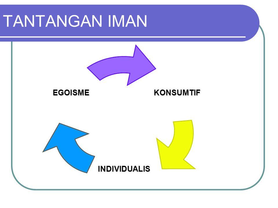 TANTANGAN IMANKONSUMTIF INDIVIDUALIS EGOISME