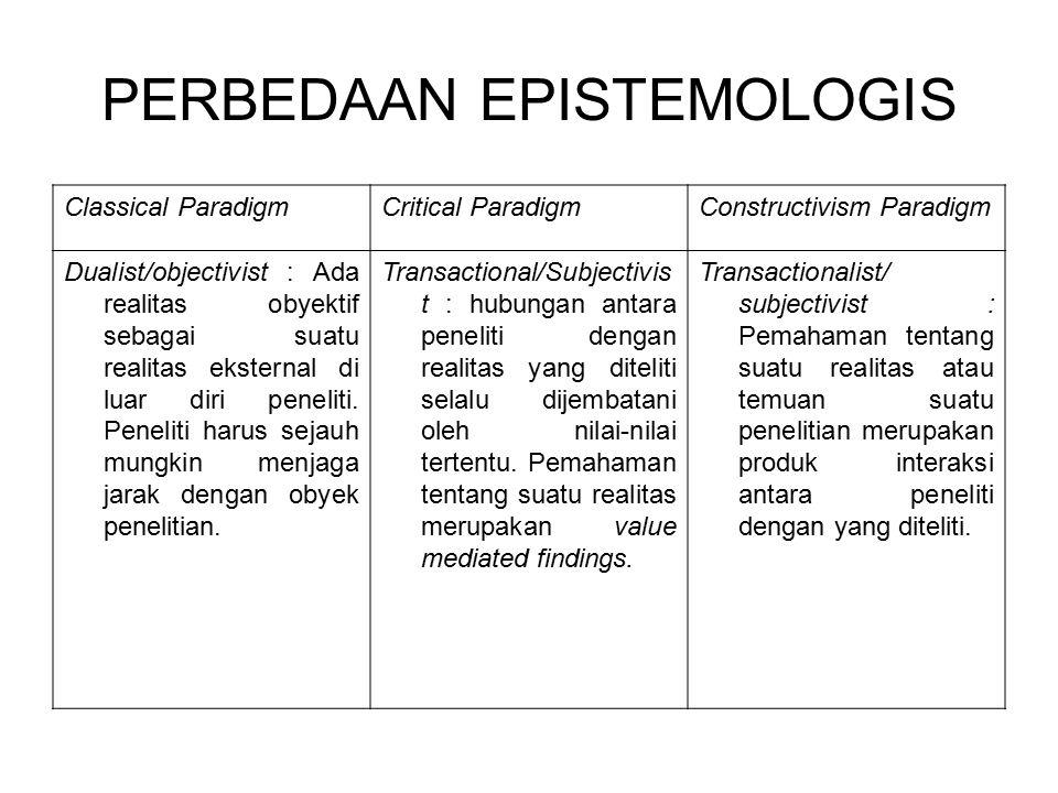 PERBEDAAN EPISTEMOLOGIS Classical ParadigmCritical ParadigmConstructivism Paradigm Dualist/objectivist : Ada realitas obyektif sebagai suatu realitas