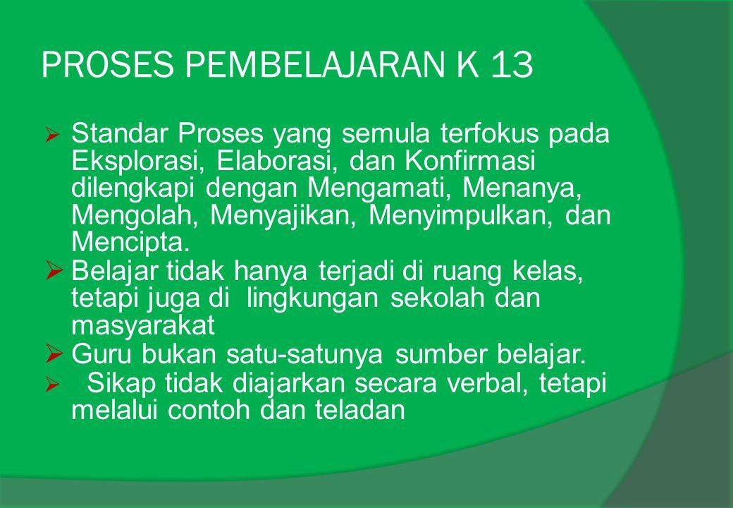 PROSES PEMBELAJARAN K 13  Standar Proses yang semula terfokus pada Eksplorasi, Elaborasi, dan Konfirmasi dilengkapi dengan Mengamati, Menanya, Mengolah, Menyajikan, Menyimpulkan, dan Mencipta.