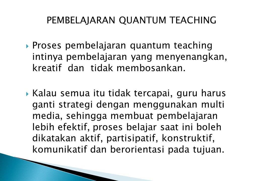 PEMBELAJARAN QUANTUM TEACHING  Proses pembelajaran quantum teaching intinya pembelajaran yang menyenangkan, kreatif dan tidak membosankan.