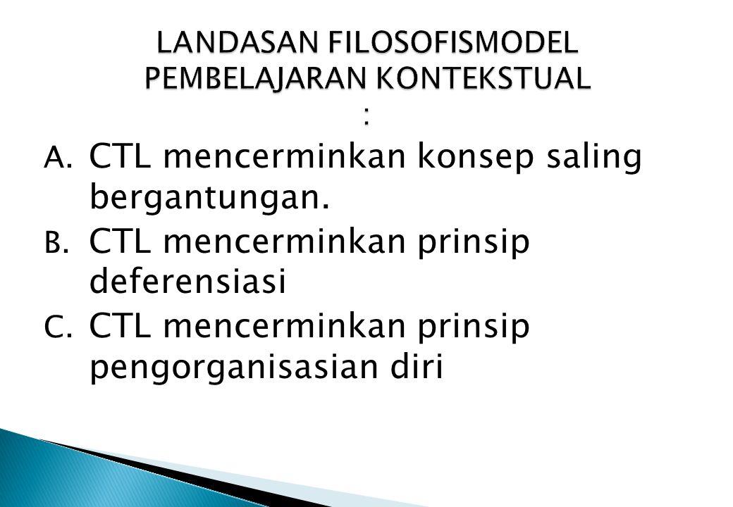 Landasan filosofi CTL adalah  konstruktivisme artinya filosofi belajar yang menekankan bahwa belajar tidak hanya sekedar menghafal.