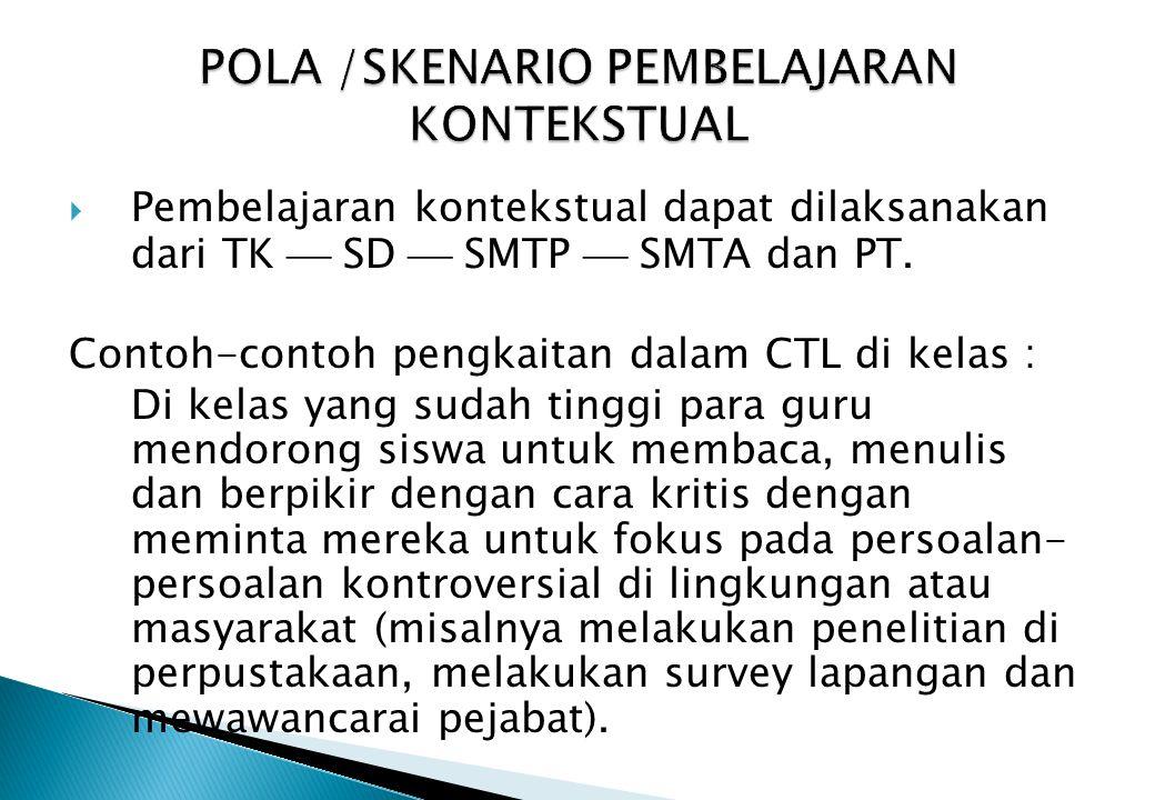  Pembelajaran kontekstual dapat dilaksanakan dari TK  SD  SMTP  SMTA dan PT.