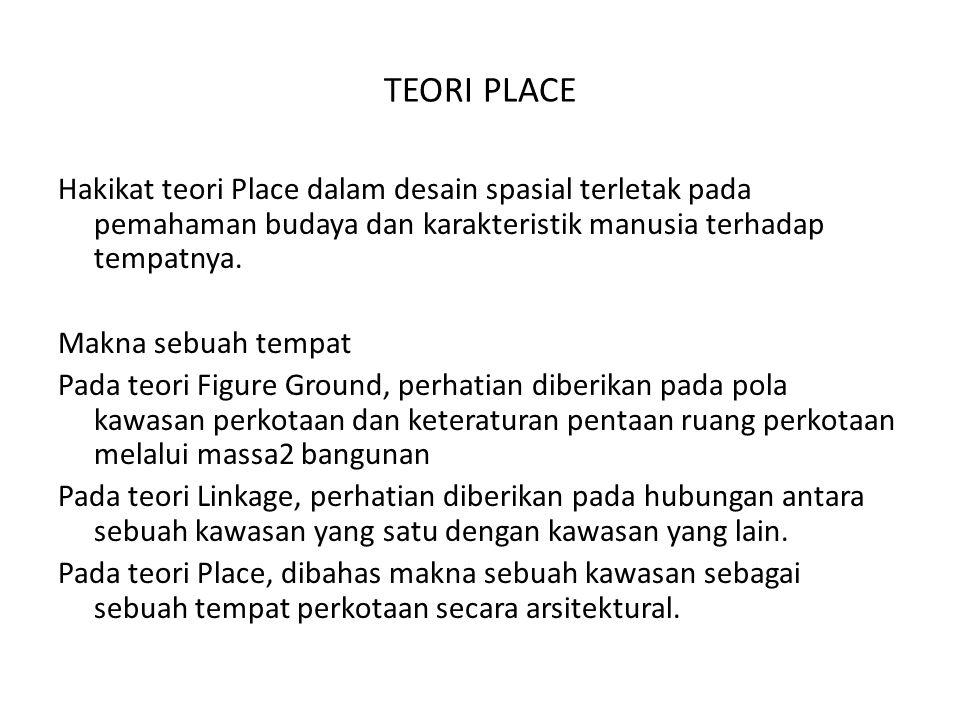 TEORI PLACE Hakikat teori Place dalam desain spasial terletak pada pemahaman budaya dan karakteristik manusia terhadap tempatnya. Makna sebuah tempat