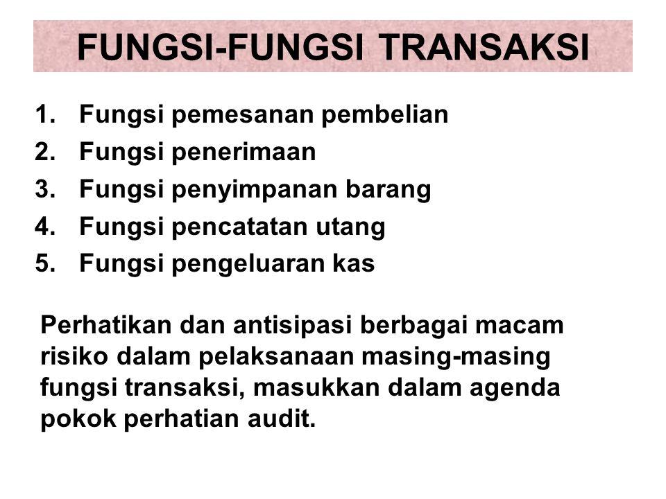 FUNGSI-FUNGSI TRANSAKSI 1.Fungsi pemesanan pembelian 2.Fungsi penerimaan 3.Fungsi penyimpanan barang 4.Fungsi pencatatan utang 5.Fungsi pengeluaran ka