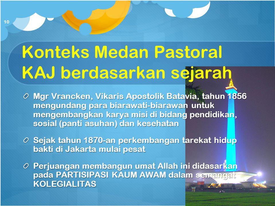 Konteks Medan Pastoral KAJ berdasarkan sejarah Mgr Vrancken, Vikaris Apostolik Batavia, tahun 1856 mengundang para biarawati-biarawan untuk mengembang