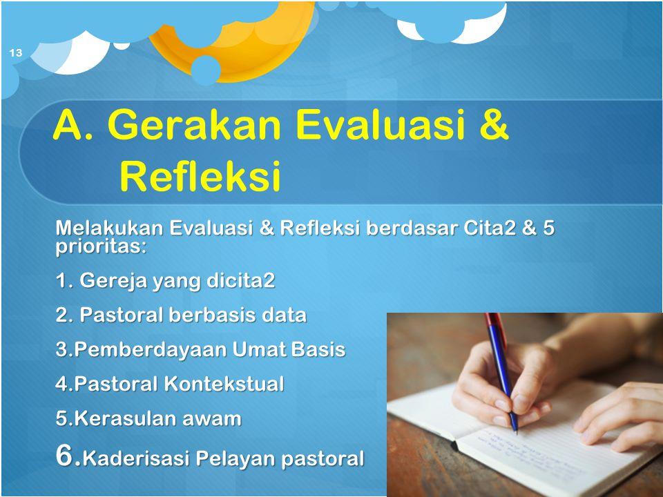 A. Gerakan Evaluasi & Refleksi Melakukan Evaluasi & Refleksi berdasar Cita2 & 5 prioritas: 1. Gereja yang dicita2 2. Pastoral berbasis data 3.Pemberda
