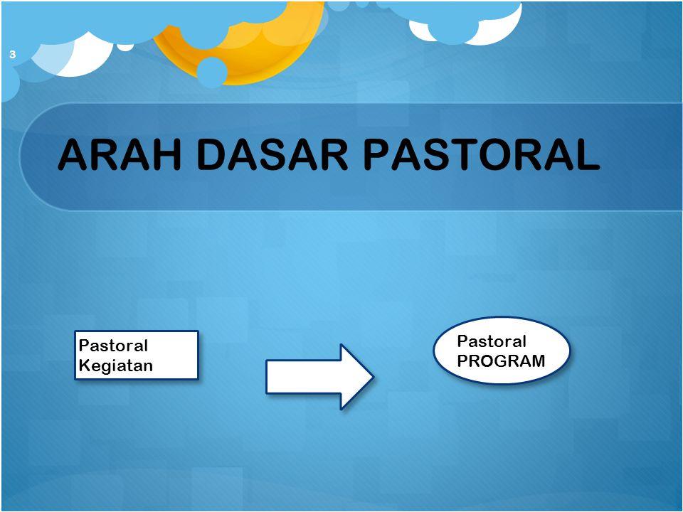 ARAH DASAR PASTORAL 3 Pastoral PROGRAM Pastoral PROGRAM Pastoral Kegiatan Pastoral Kegiatan