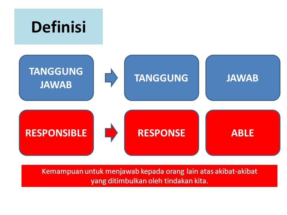 Definisi TANGGUNG JAWAB TANGGUNGJAWAB RESPONSIBLERESPONSEABLE Kemampuan untuk menjawab kepada orang lain atas akibat-akibat yang ditimbulkan oleh tind