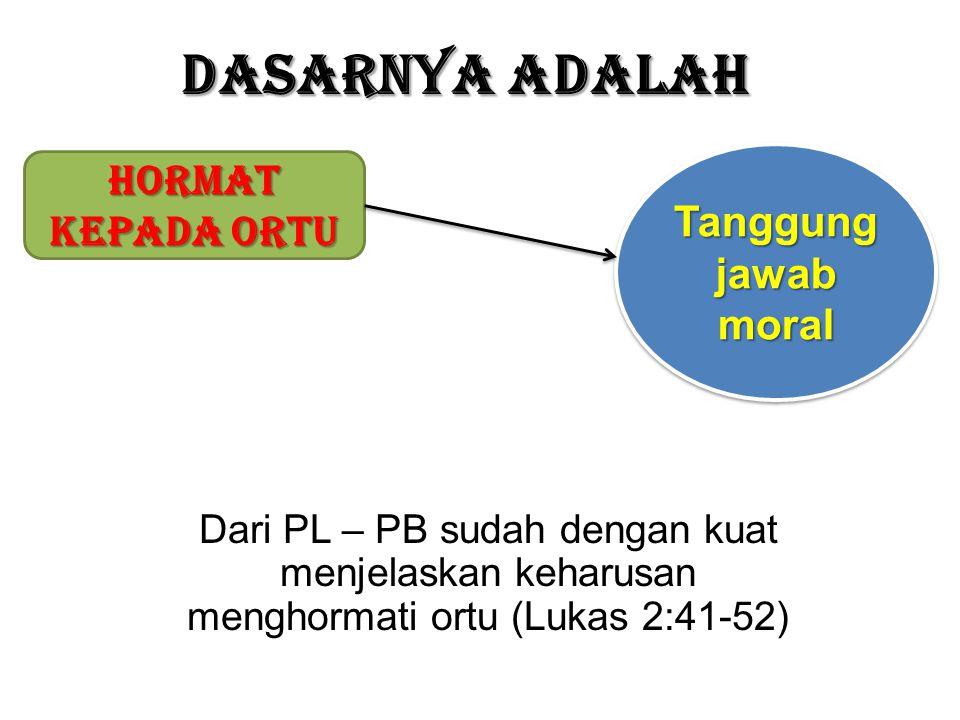 TanggungjawabmoralTanggungjawabmoral Dasarnya adalah Dari PL – PB sudah dengan kuat menjelaskan keharusan menghormati ortu (Lukas 2:41-52) Hormat kepa