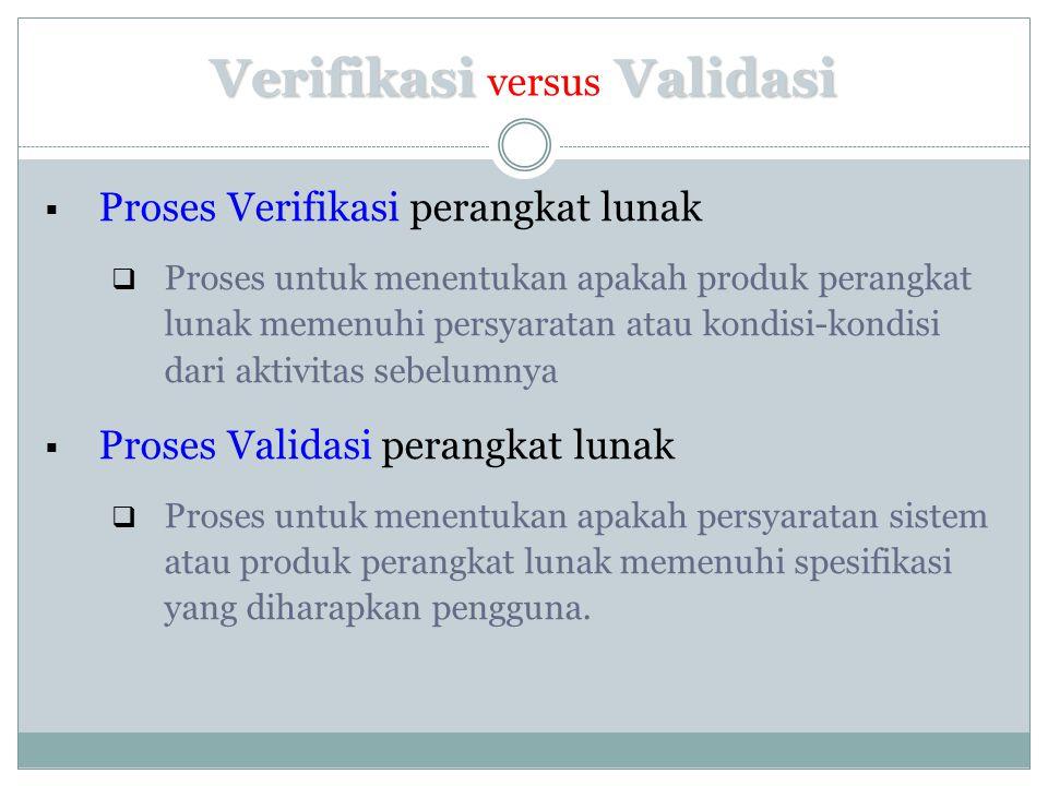 VerifikasiValidasi Verifikasi versus Validasi  Proses Verifikasi perangkat lunak  Proses untuk menentukan apakah produk perangkat lunak memenuhi per