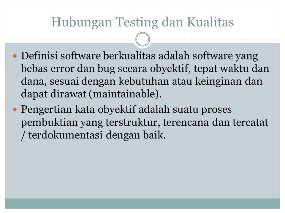 Hubungan Testing dan Kualitas Definisi software berkualitas adalah software yang bebas error dan bug secara obyektif, tepat waktu dan dana, sesuai den