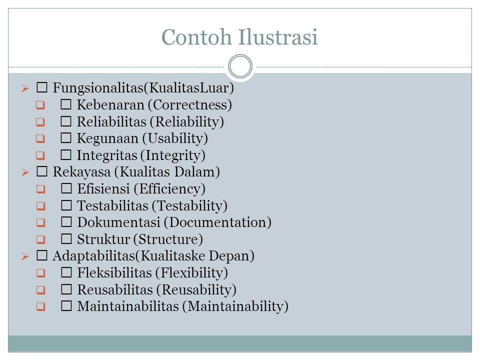 Contoh Ilustrasi  ‰ Fungsionalitas(KualitasLuar)  ƒ Kebenaran (Correctness)  ƒ Reliabilitas (Reliability)  ƒ Kegunaan (Usability)  ƒ Integritas (