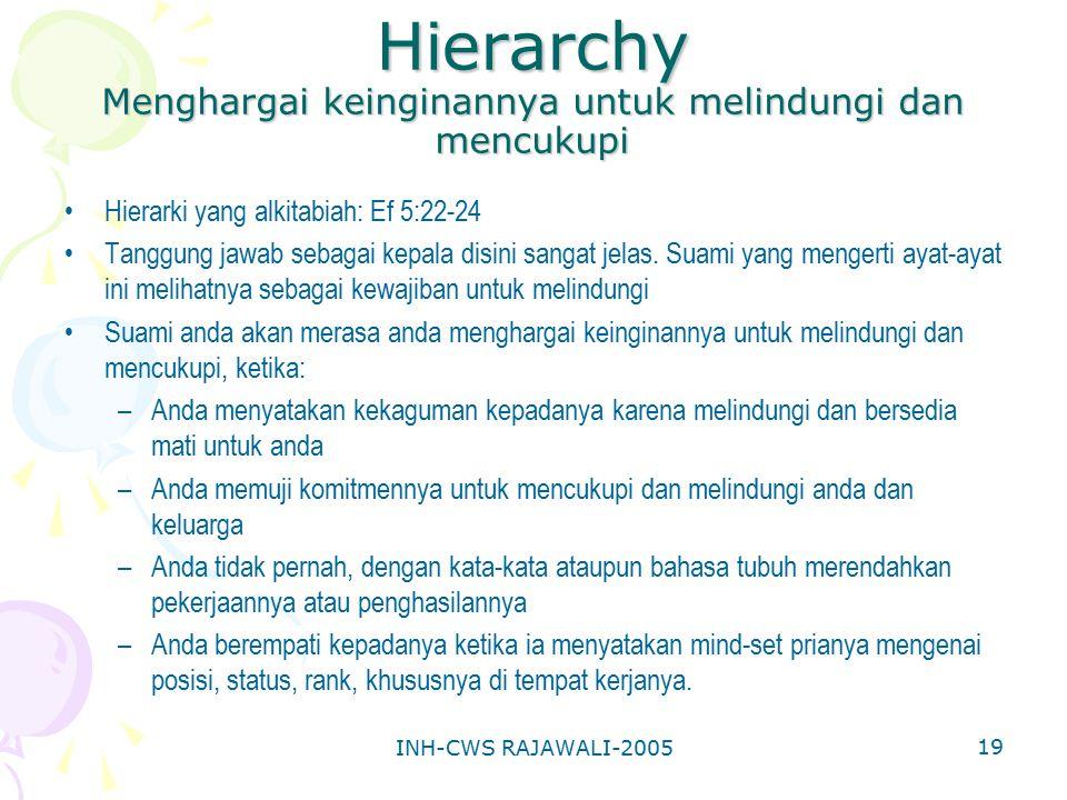 INH-CWS RAJAWALI-2005 19 Hierarchy Menghargai keinginannya untuk melindungi dan mencukupi Hierarki yang alkitabiah: Ef 5:22-24 Tanggung jawab sebagai