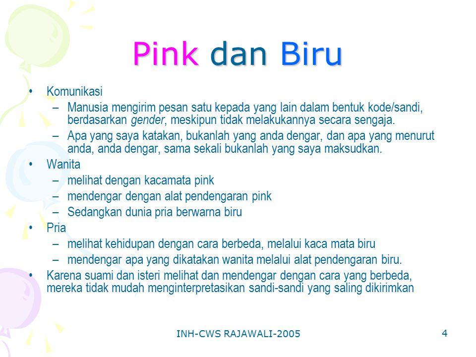 INH-CWS RAJAWALI-2005 4 Pink dan Biru Komunikasi –Manusia mengirim pesan satu kepada yang lain dalam bentuk kode/sandi, berdasarkan gender, meskipun t