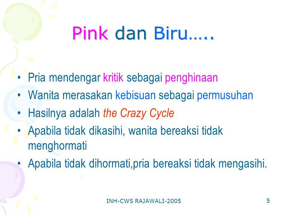 INH-CWS RAJAWALI-2005 5 Pink dan Biru….. Pria mendengar kritik sebagai penghinaan Wanita merasakan kebisuan sebagai permusuhan Hasilnya adalah the Cra