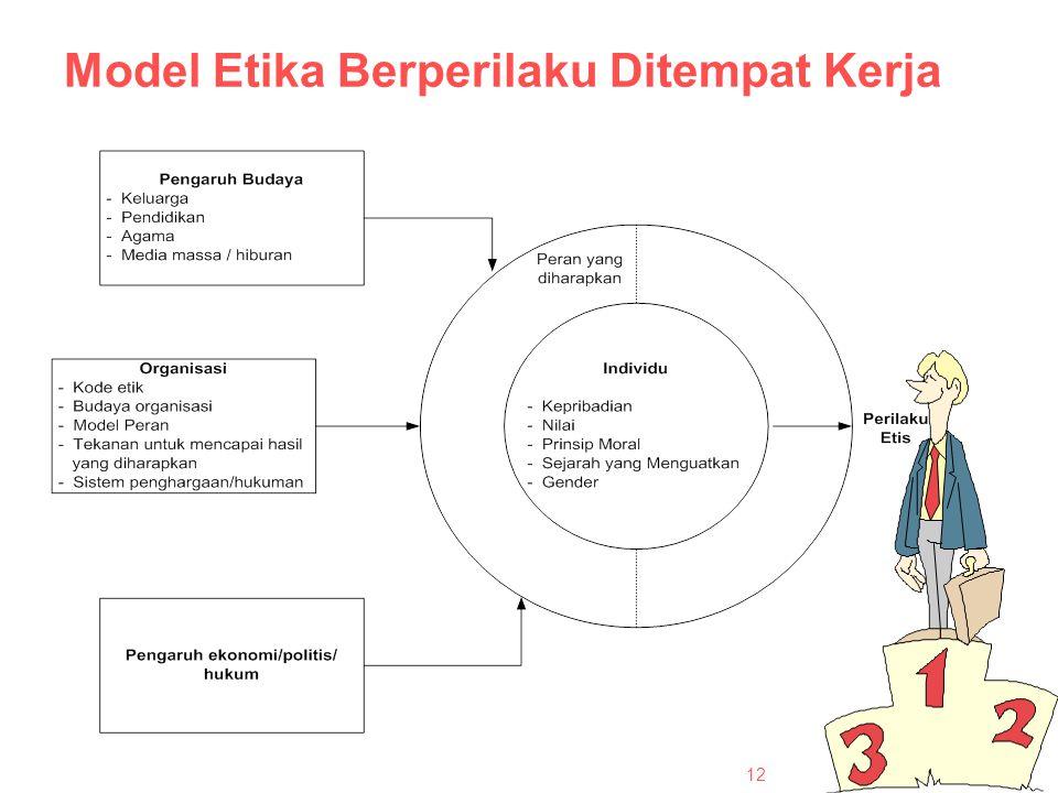 Model Etika Berperilaku Ditempat Kerja 12