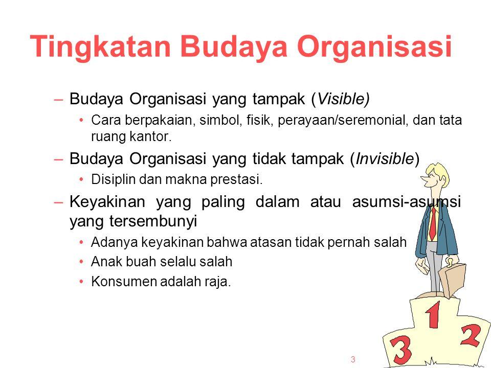 Nilai Organisasi Sebagai Dasar Budaya Organisasi –Nilai-nilai dan keyakinan organisasi merupakan dasar budaya organisasi.