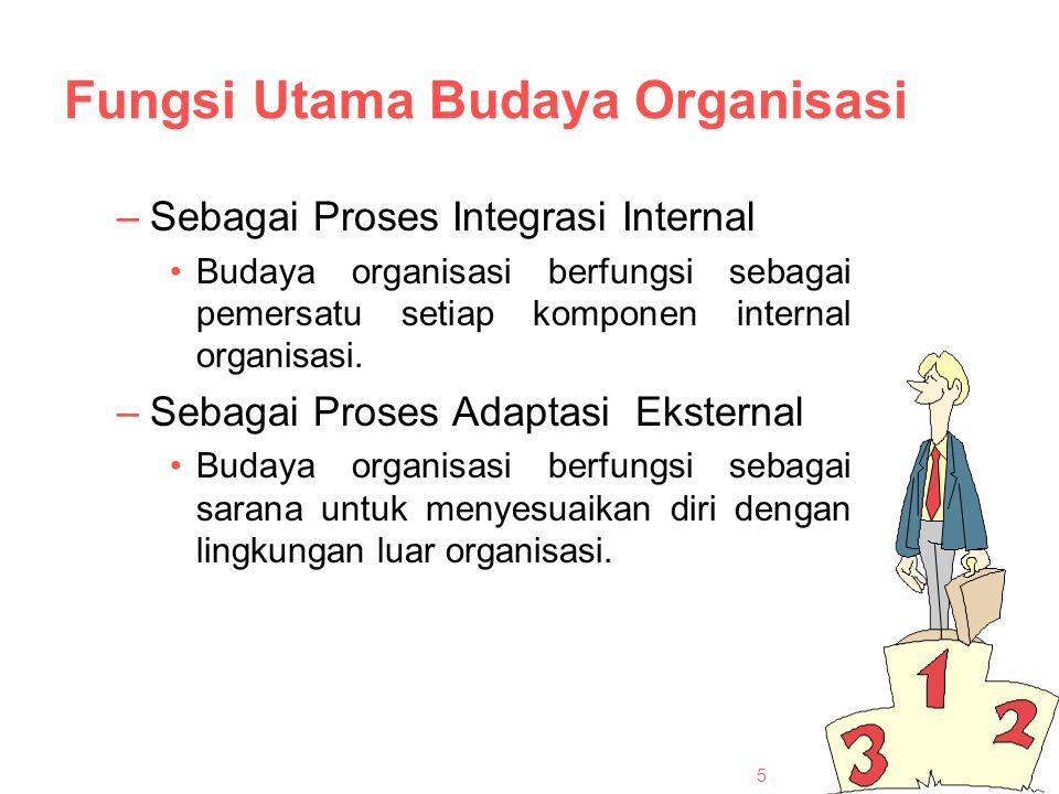 Fungsi Utama Budaya Organisasi –Sebagai Proses Integrasi Internal Budaya organisasi berfungsi sebagai pemersatu setiap komponen internal organisasi.