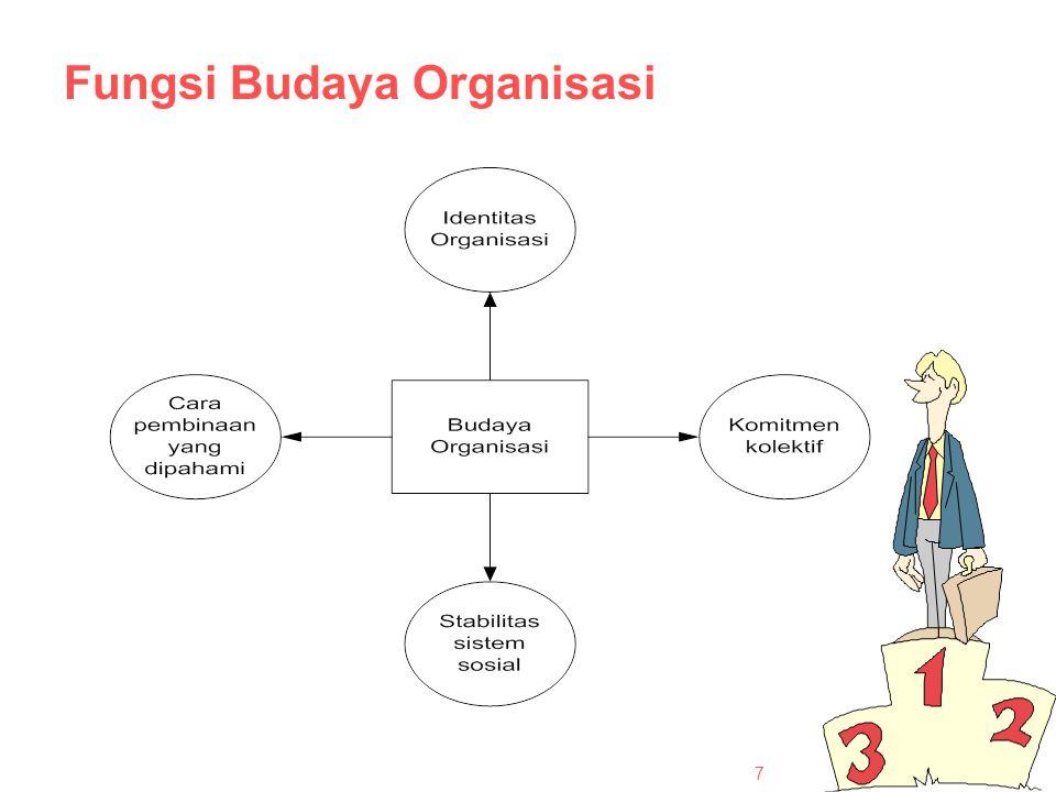 Fungsi Budaya Organisasi 7