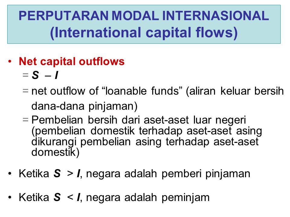 "PERPUTARAN MODAL INTERNASIONAL (International capital flows) Net capital outflows =S – I =net outflow of ""loanable funds"" (aliran keluar bersih dana-d"