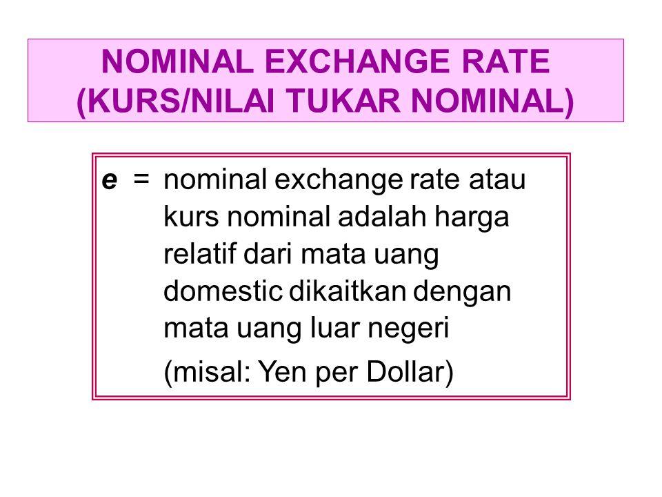 NOMINAL EXCHANGE RATE (KURS/NILAI TUKAR NOMINAL) e = nominal exchange rate atau kurs nominal adalah harga relatif dari mata uang domestic dikaitkan de