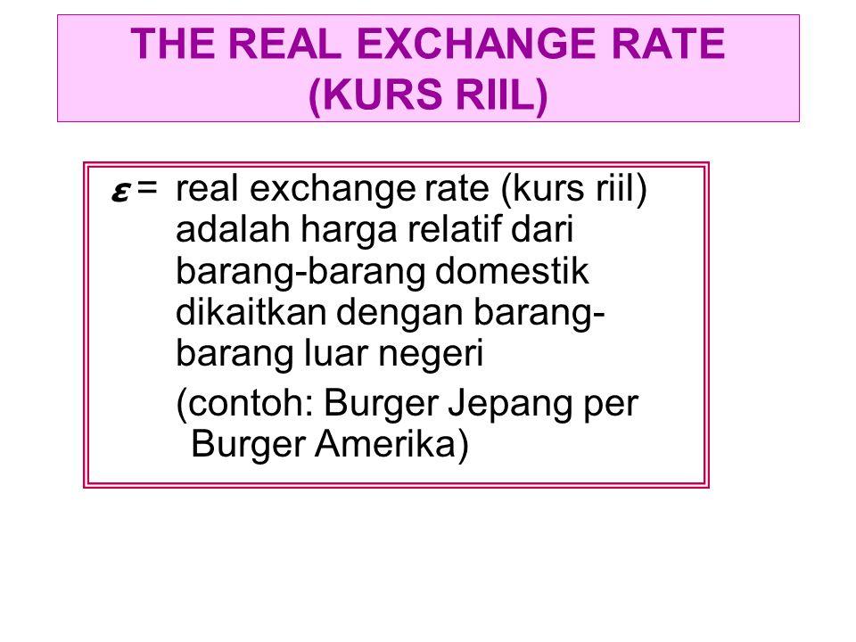 THE REAL EXCHANGE RATE (KURS RIIL) = real exchange rate (kurs riil) adalah harga relatif dari barang-barang domestik dikaitkan dengan barang- barang l