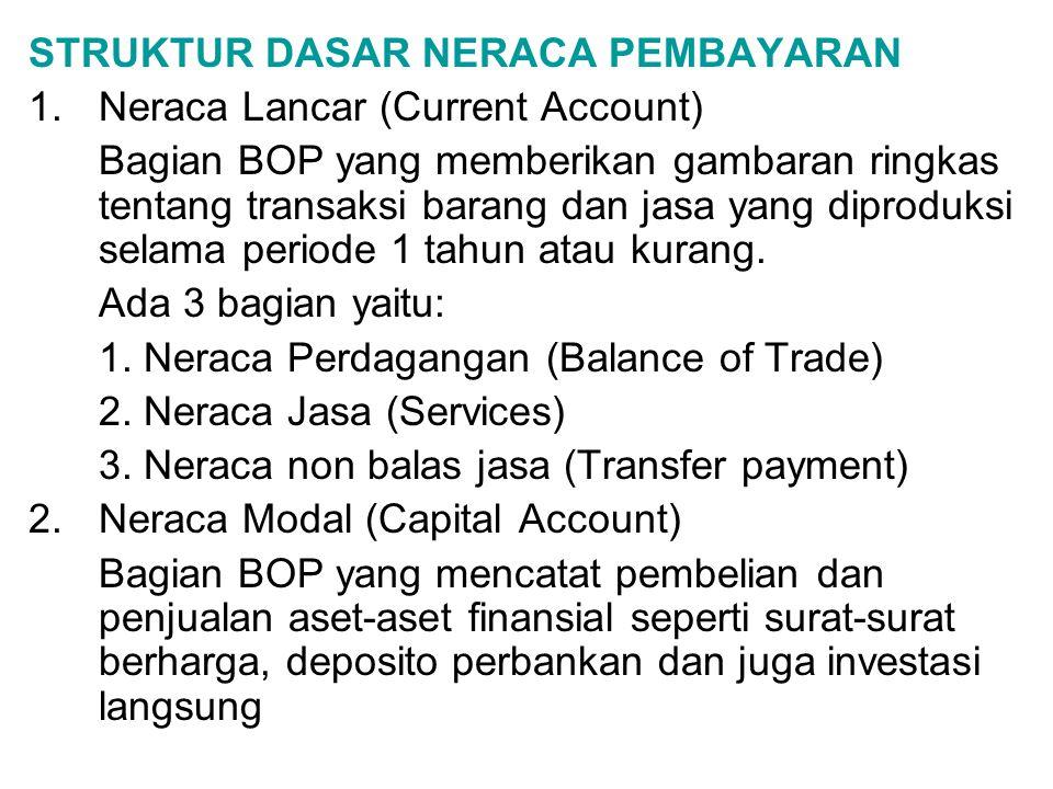 STRUKTUR DASAR NERACA PEMBAYARAN 1.Neraca Lancar (Current Account) Bagian BOP yang memberikan gambaran ringkas tentang transaksi barang dan jasa yang