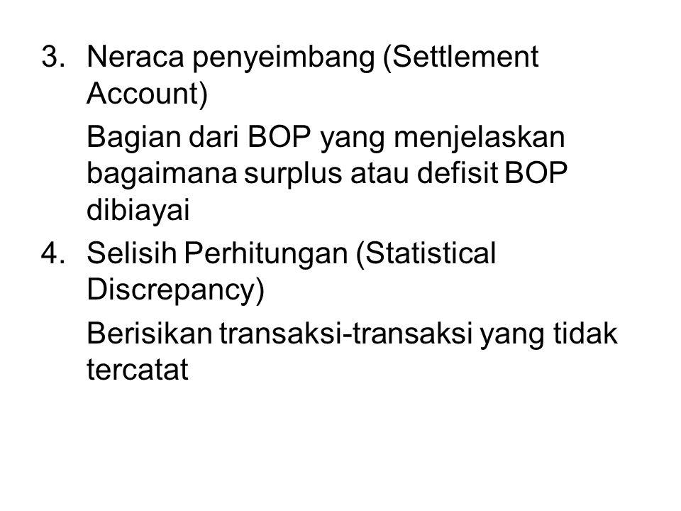 3.Neraca penyeimbang (Settlement Account) Bagian dari BOP yang menjelaskan bagaimana surplus atau defisit BOP dibiayai 4. Selisih Perhitungan (Statist