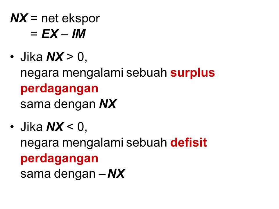 NX = net ekspor = EX – IM Jika NX > 0, negara mengalami sebuah surplus perdagangan sama dengan NX Jika NX < 0, negara mengalami sebuah defisit perdaga