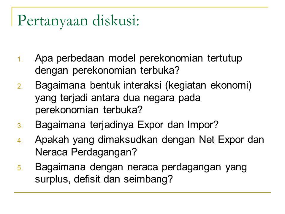 Pertanyaan diskusi: 1. Apa perbedaan model perekonomian tertutup dengan perekonomian terbuka? 2. Bagaimana bentuk interaksi (kegiatan ekonomi) yang te